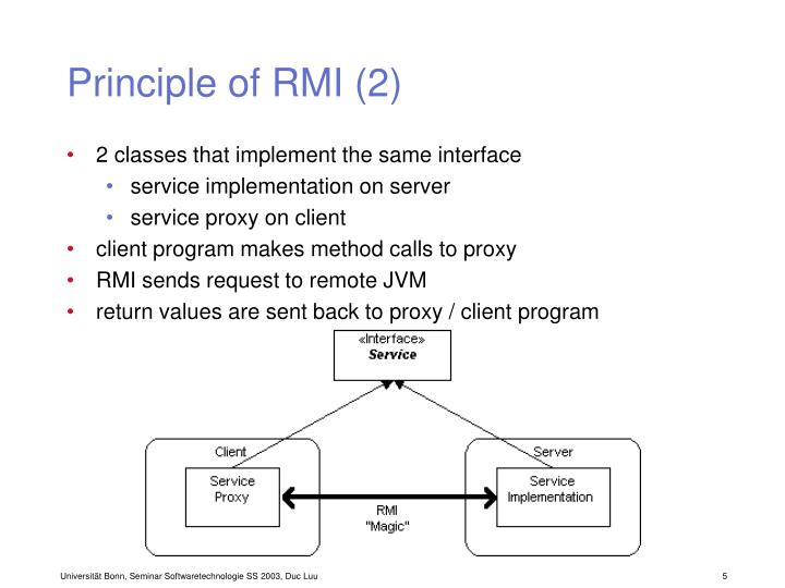 Principle of RMI (