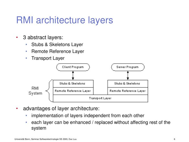 RMI architecture layers