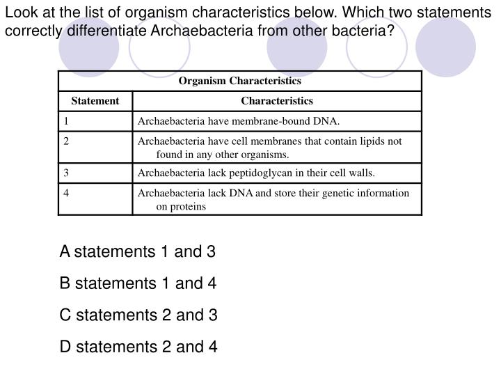 Look at the list of organism characteristics below. Which two statements correctly differentiate Archaebacteria from other bacteria?