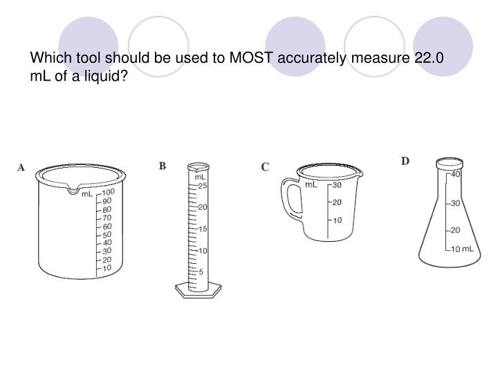 Which tool should be used to MOST accurately measure 22.0 mL of a liquid?