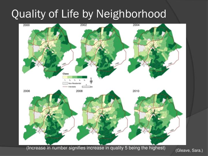 Quality of Life by Neighborhood