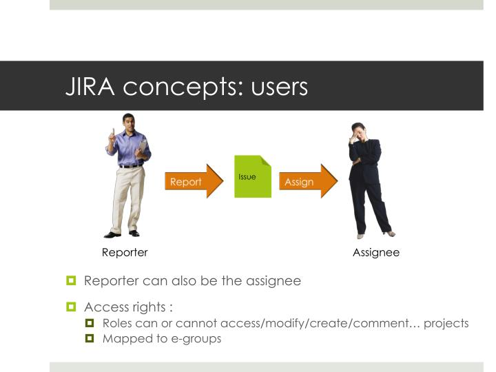JIRA concepts: users