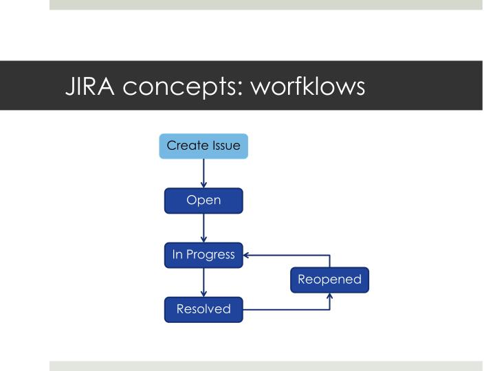 JIRA concepts: worfklows