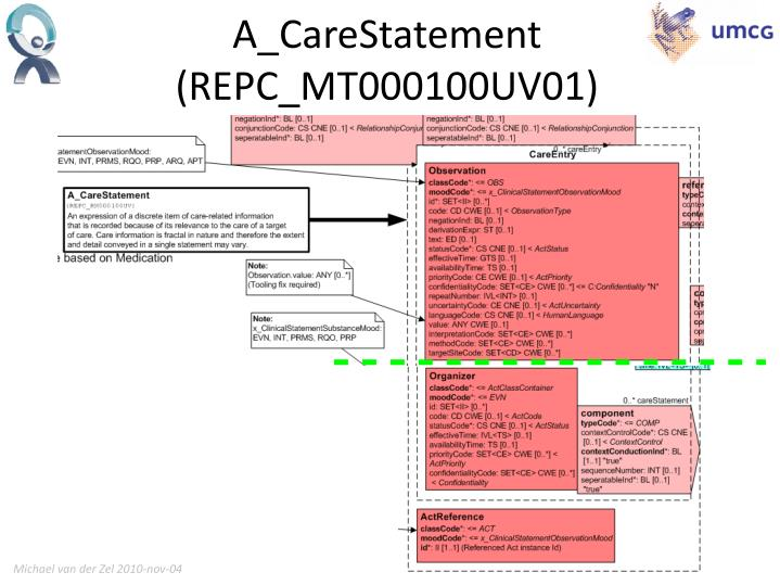 A_CareStatement (REPC_MT000100UV01)