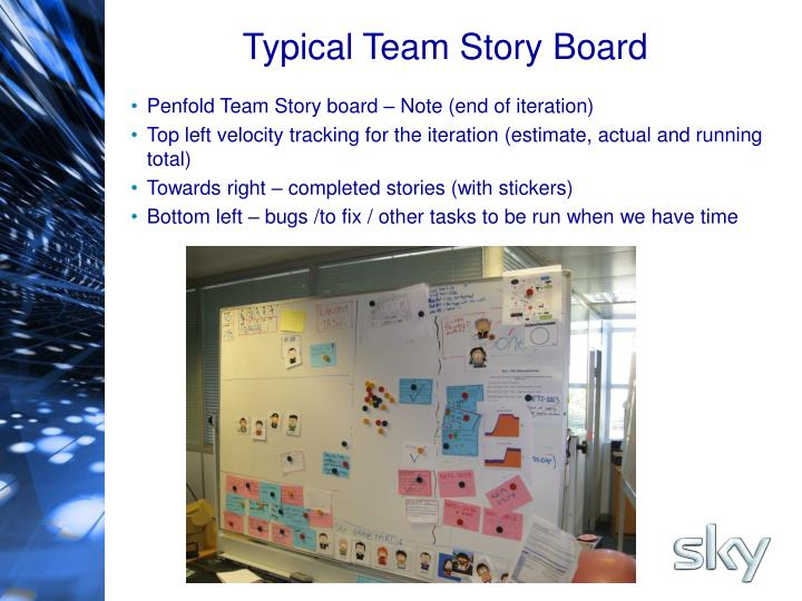 Typical Team Story Board