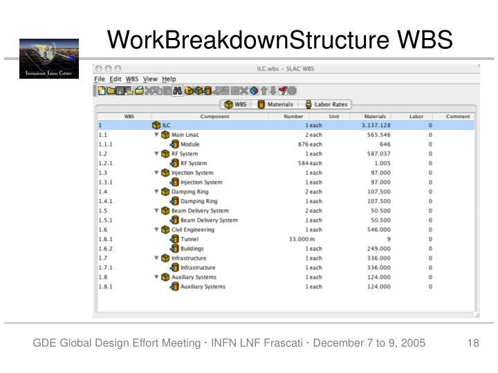 WorkBreakdownStructure WBS
