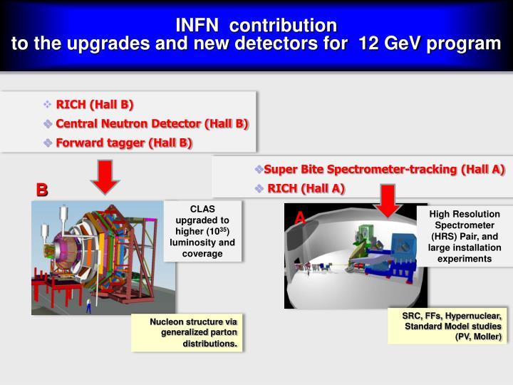 INFN  contribution