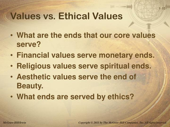 values and ethical decision making procter In this lesson, we explore ethical dilemmas that face normal people around the world, in all walks of life each example features individuals who followed the guidance of their own moral code, often risking personal injury.
