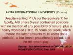 akita international university private