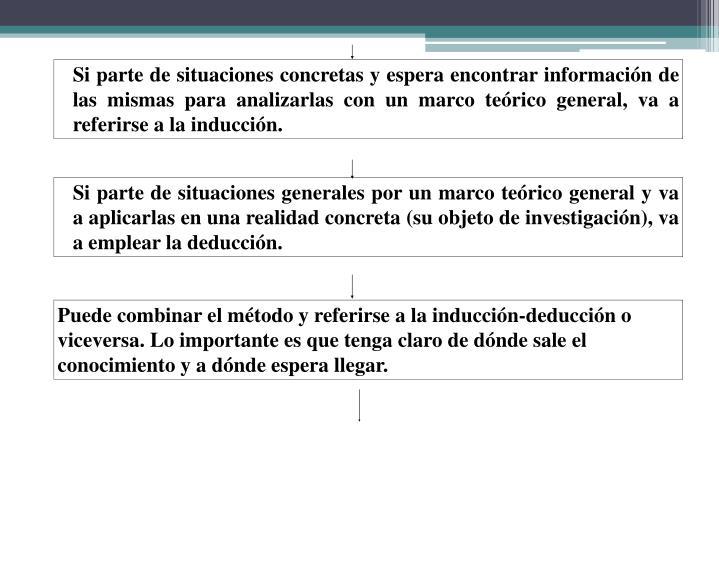 Si parte de situaciones concretas y espera encontrar información de las mismas para analizarlas con un marco teórico general, va a referirse a la inducción.