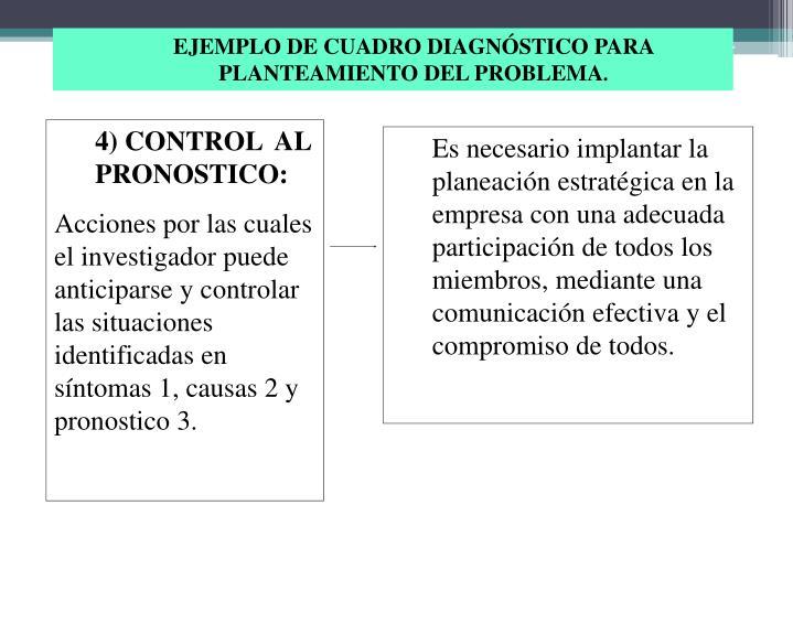 EJEMPLO DE CUADRO DIAGNÓSTICO PARA PLANTEAMIENTO DEL PROBLEMA