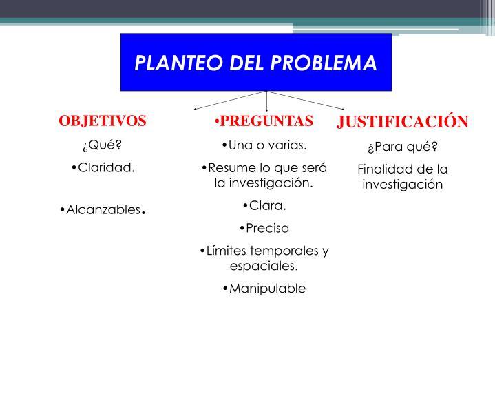 PLANTEO DEL PROBLEMA