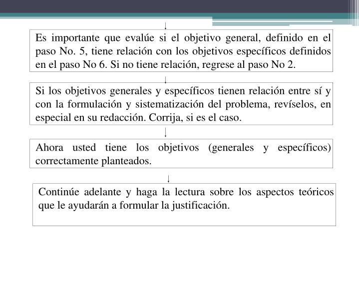 Es importante que evalúe si el objetivo general, definido en el paso No. 5, tiene relación con los objetivos específicos definidos en el paso No 6. Si no tiene relación, regrese al paso No 2.