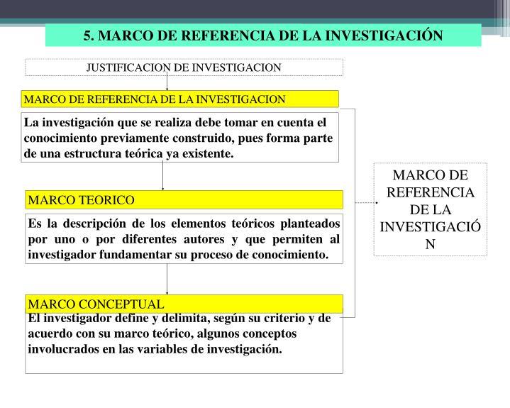 JUSTIFICACION DE INVESTIGACION