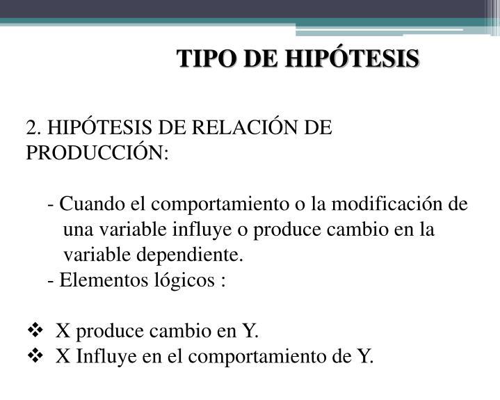 TIPO DE HIPÓTESIS