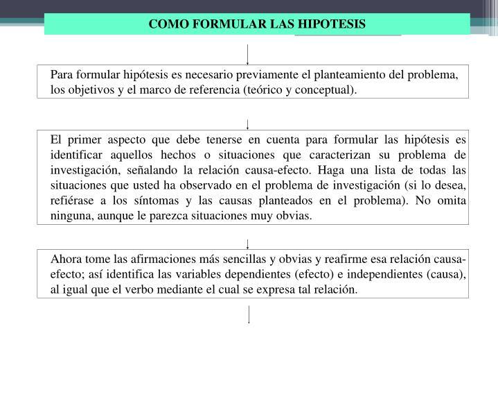 Para formular hipótesis es necesario previamente el planteamiento del problema, los objetivos y el marco de referencia (teórico y conceptual).