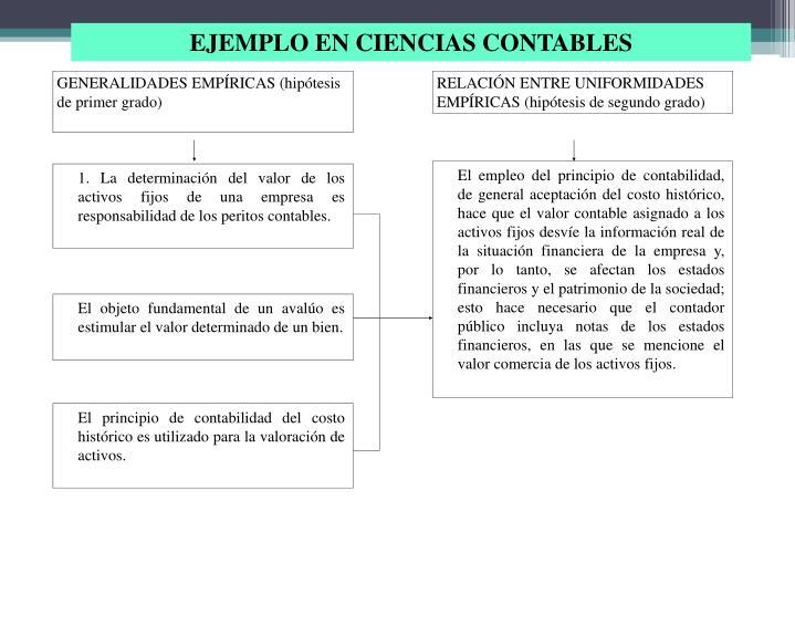 GENERALIDADES EMPÍRICAS (hipótesis de primer grado)