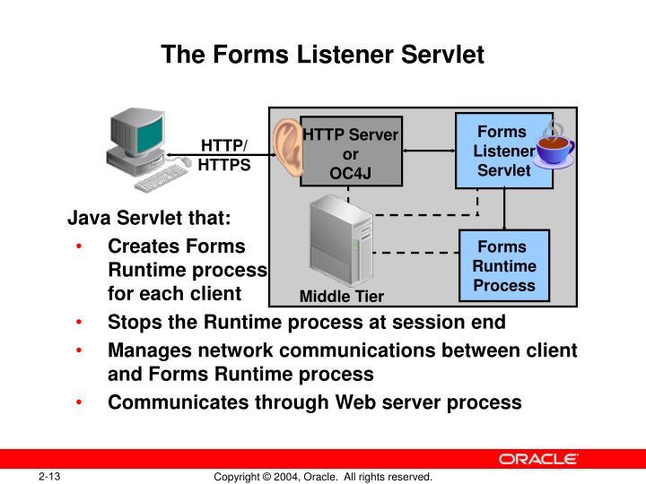 The Forms Listener Servlet