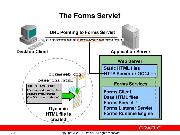 http://summit.com:8889/forms90/f90servlet?form=customers.f