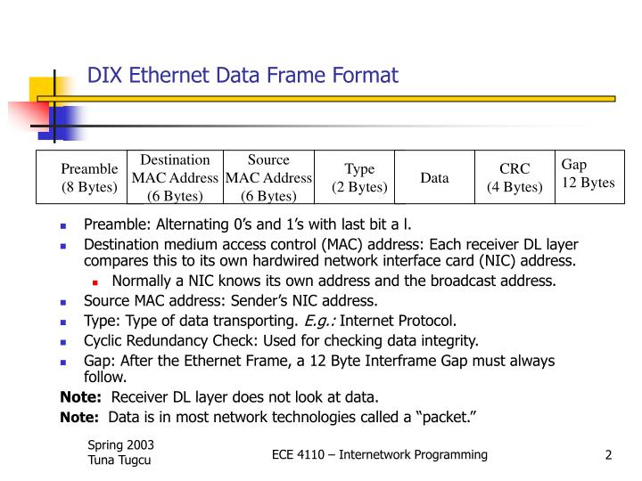 Dix ethernet data frame format