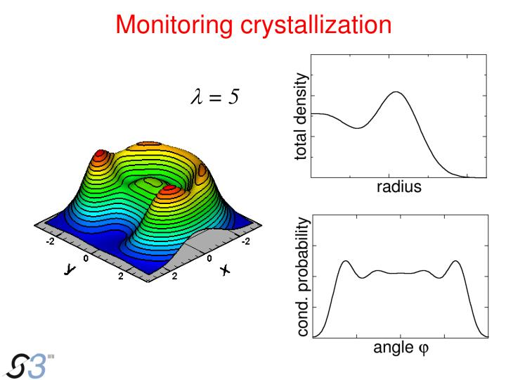 Monitoring crystallization