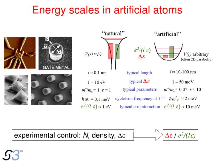 Energy scales in artificial atoms