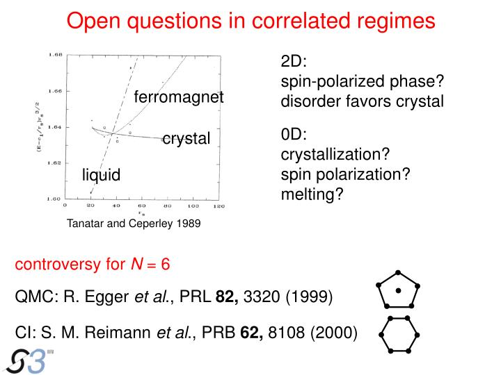 Open questions in correlated regimes