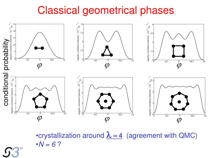 Classical geometrical phases
