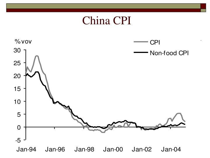 China CPI