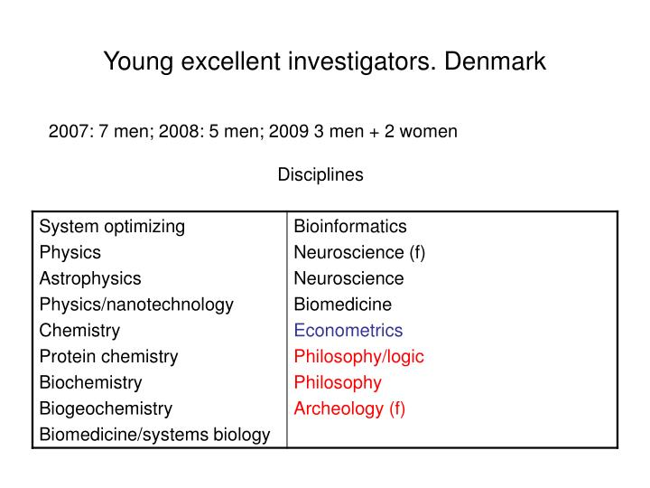 Young excellent investigators. Denmark