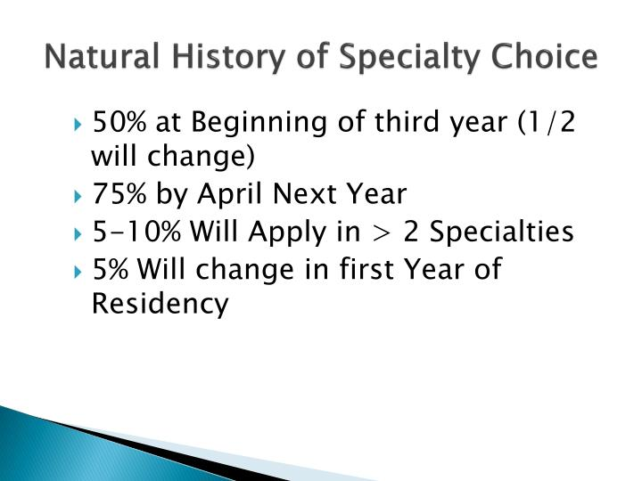 Natural History of Specialty Choice