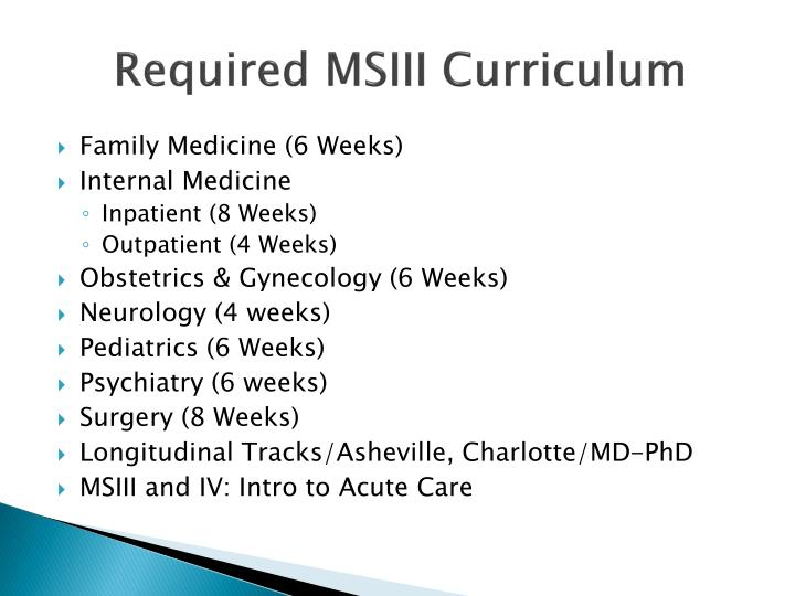 Required MSIII Curriculum