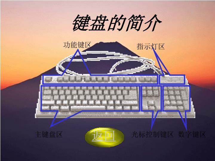 键盘的简介