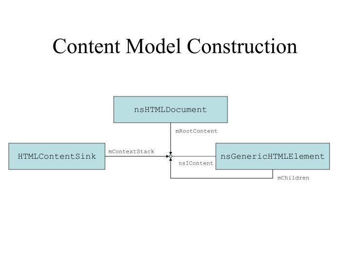 Content Model Construction