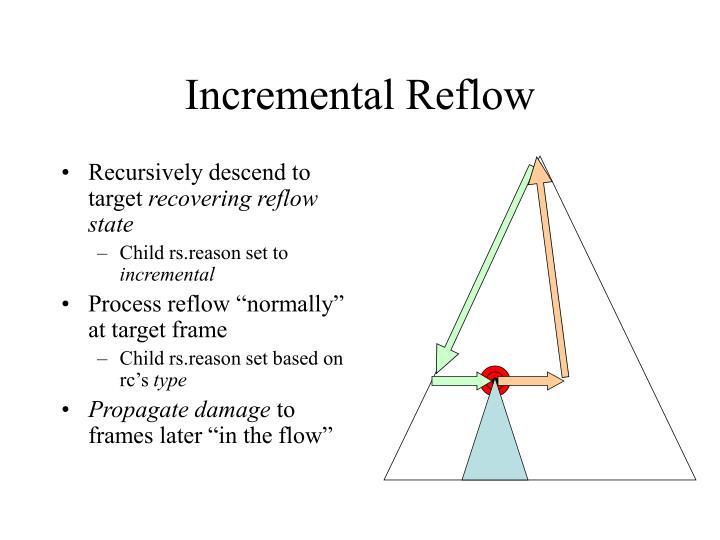 Recursively descend to target