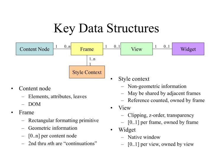 Content node