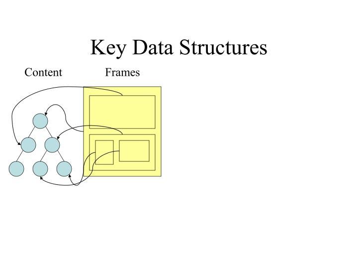 Key Data Structures