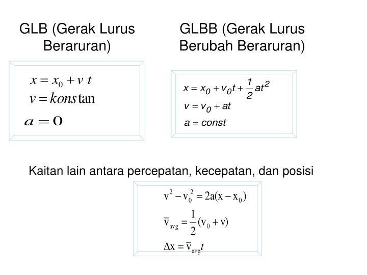 GLB (Gerak Lurus Beraruran)