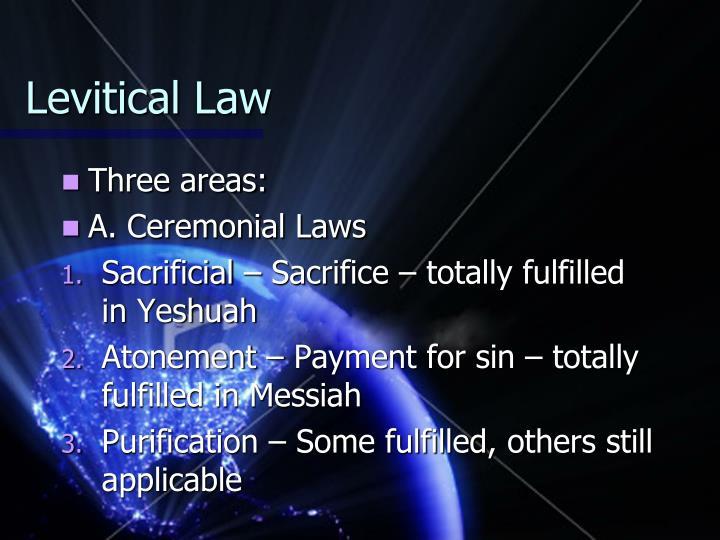 Levitical Law
