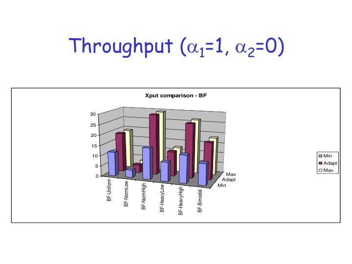 Throughput (