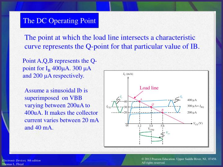 The DC Operating Point