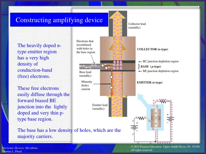 Constructing amplifying device