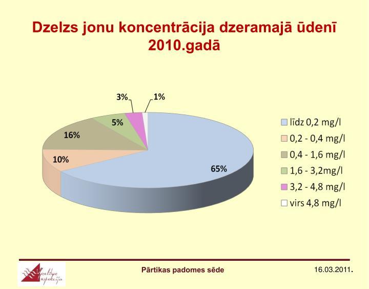 Dzelzs jonu koncentrācija dzeramajā ūdenī 2010.gadā