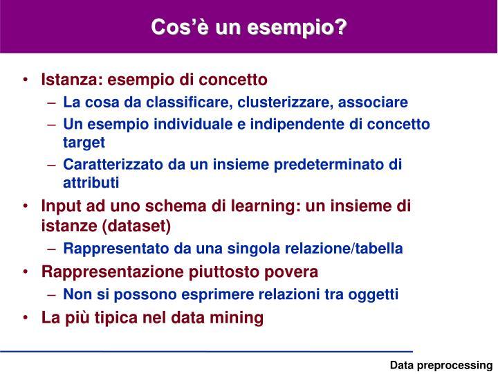 Cos'è un esempio?
