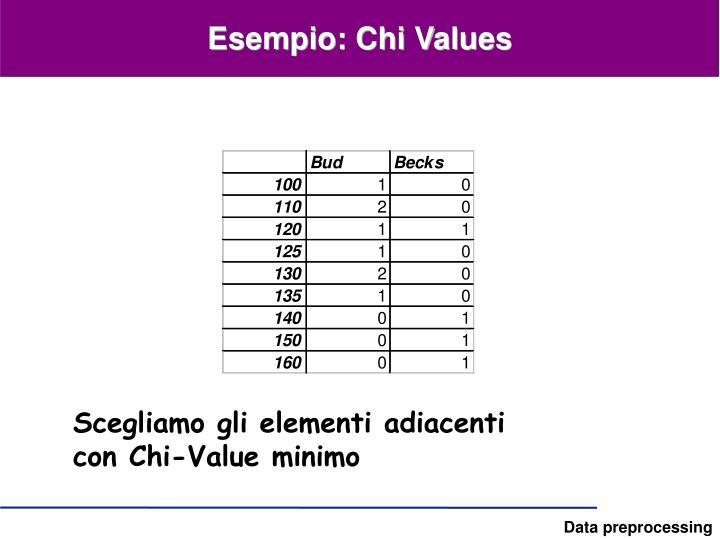 Esempio: Chi Values