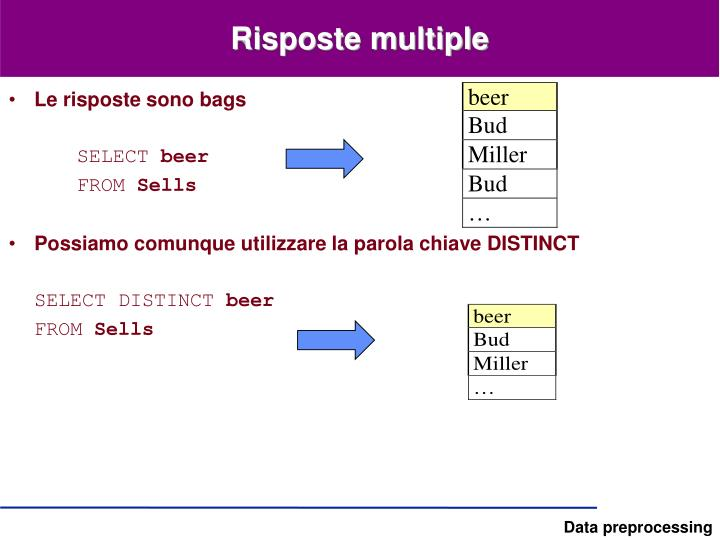 Risposte multiple