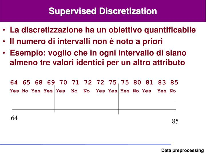 Supervised Discretization