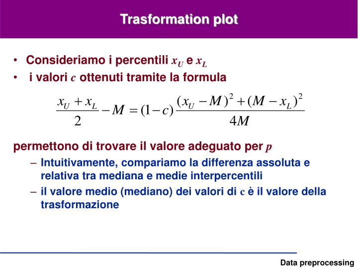 Trasformation plot