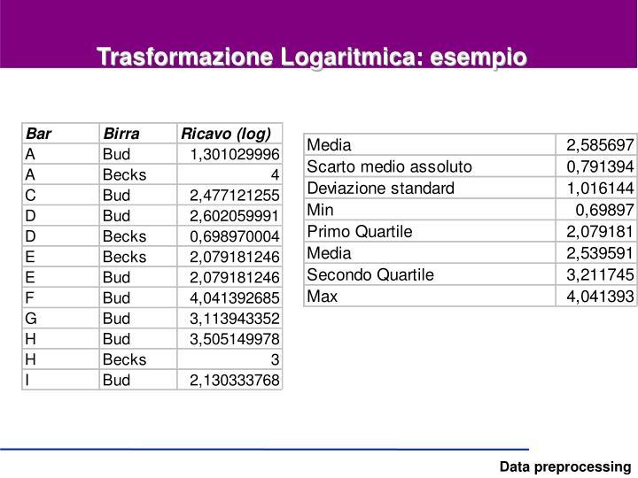 Trasformazione Logaritmica: esempio