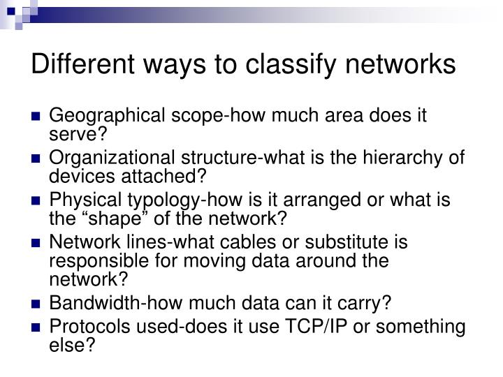 Different ways to classify networks